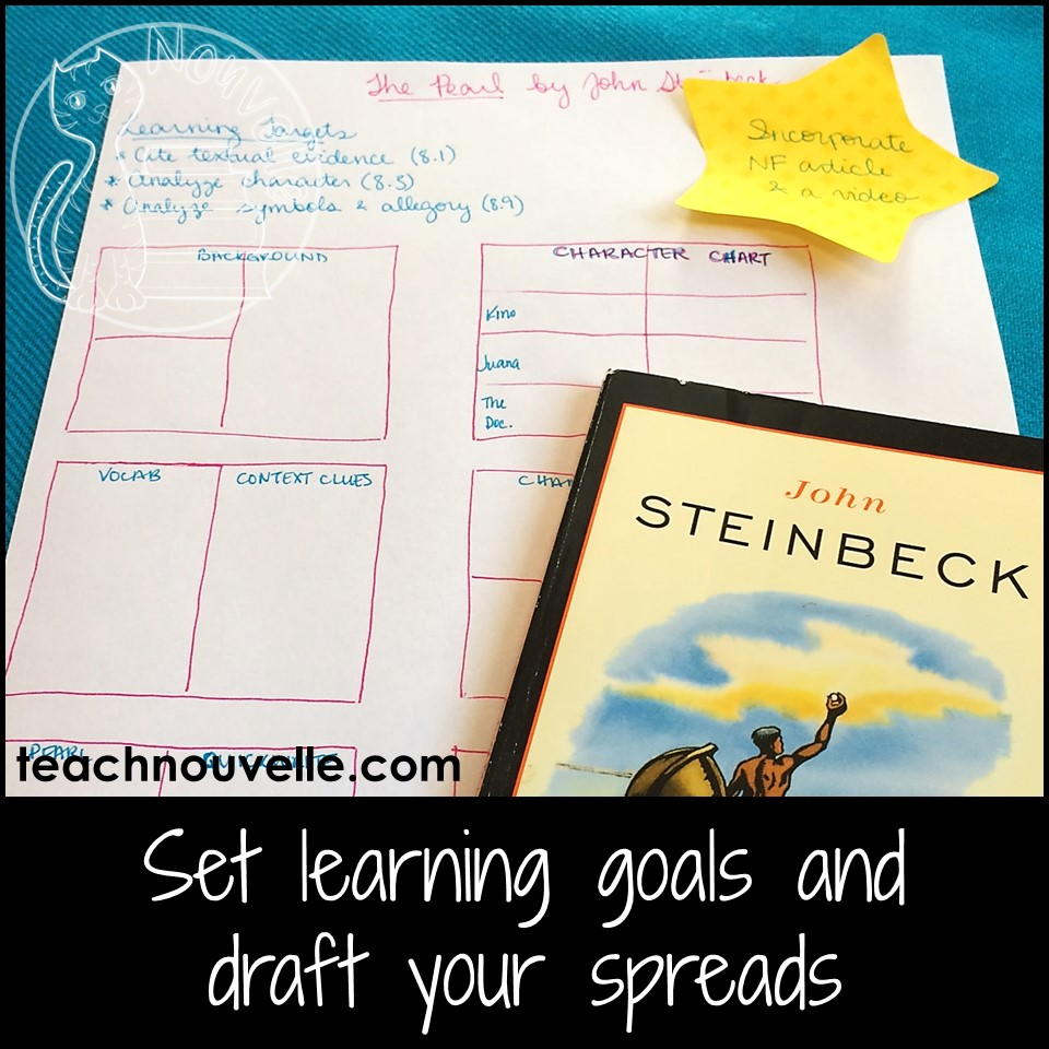 Using Interactive Notebooks to teach class novels can be rigorous and engaging, even for middle and high school. Here are some tips and tricks for setting up your novel units. Read more at teachnouvelle.com